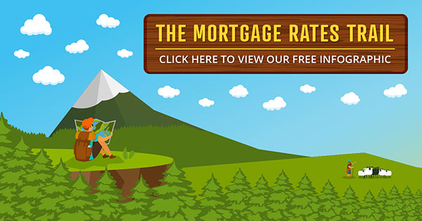 Open Mortgage: The Mortgage Rates Trail